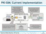 pki sim current implementation