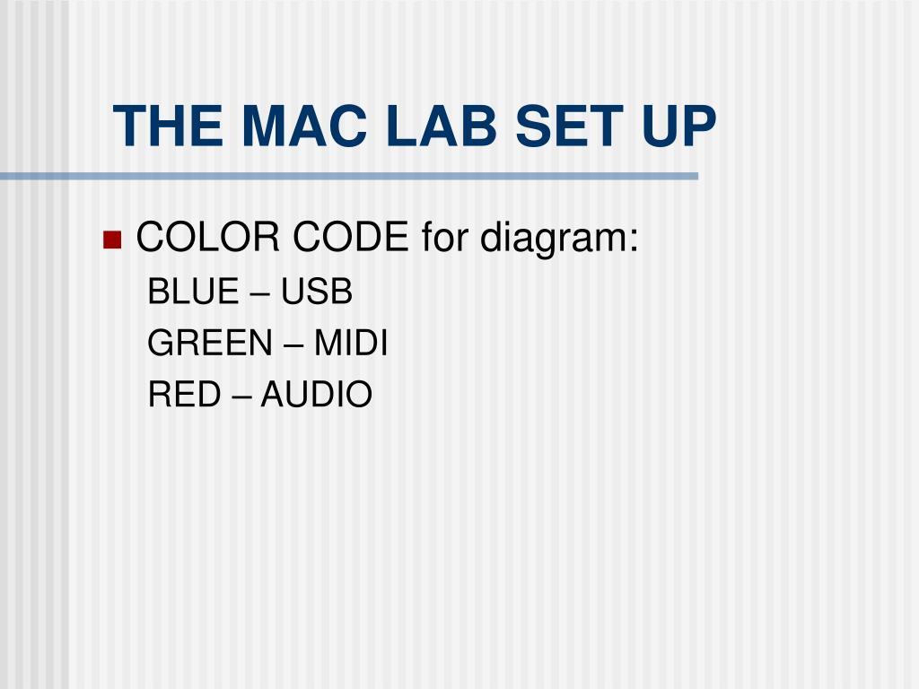 THE MAC LAB SET UP
