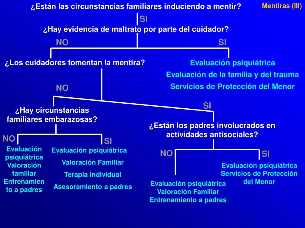 ¿Están las circunstancias familiares induciendo a mentir?