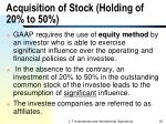 acquisition of stock holding of 20 to 50