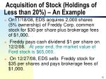 acquisition of stock holdings of less than 20 an example