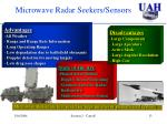 microwave radar seekers sensors