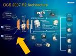 ocs 2007 r2 architecture50