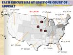each circuit has at least one court of appeals76
