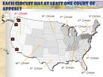 each circuit has at least one court of appeals77