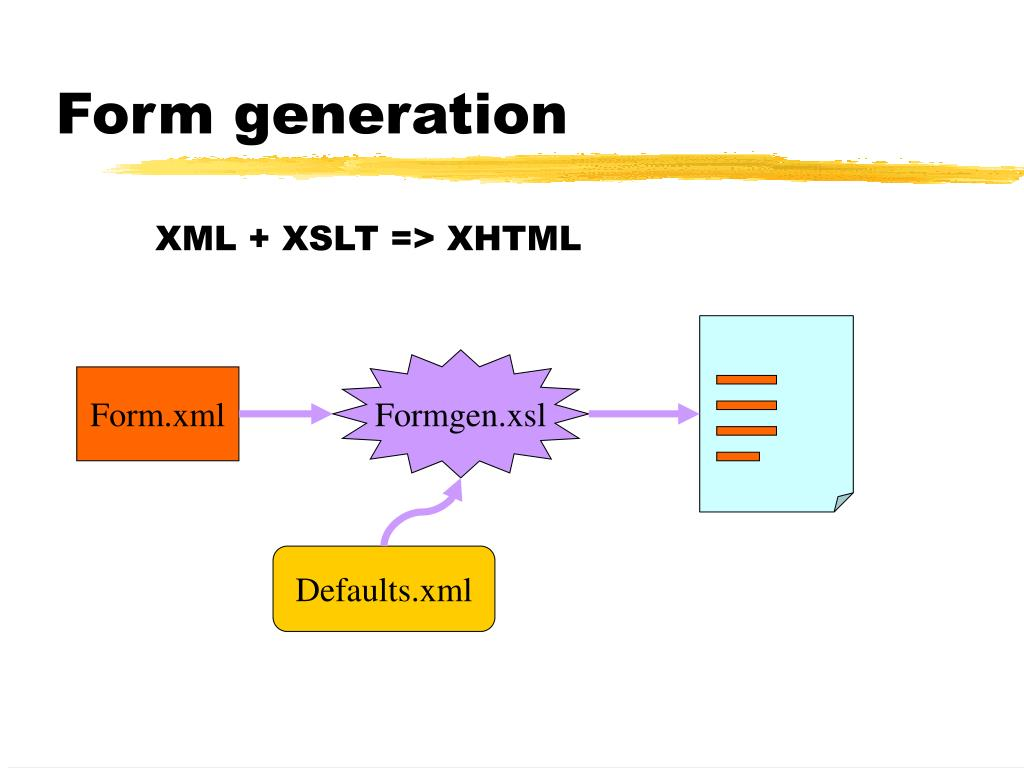 Form generation