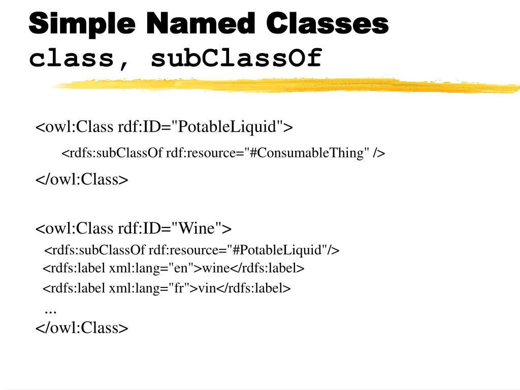 Simple Named Classes