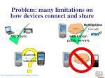 problem many limitations on how devices connect and share