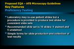proposed eqa afb microscopy guidelines key features proficiency testing