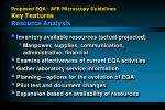 proposed eqa afb microscopy guidelines key features resource analysis