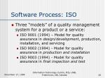 software process iso20