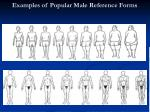 examples of popular male reference forms