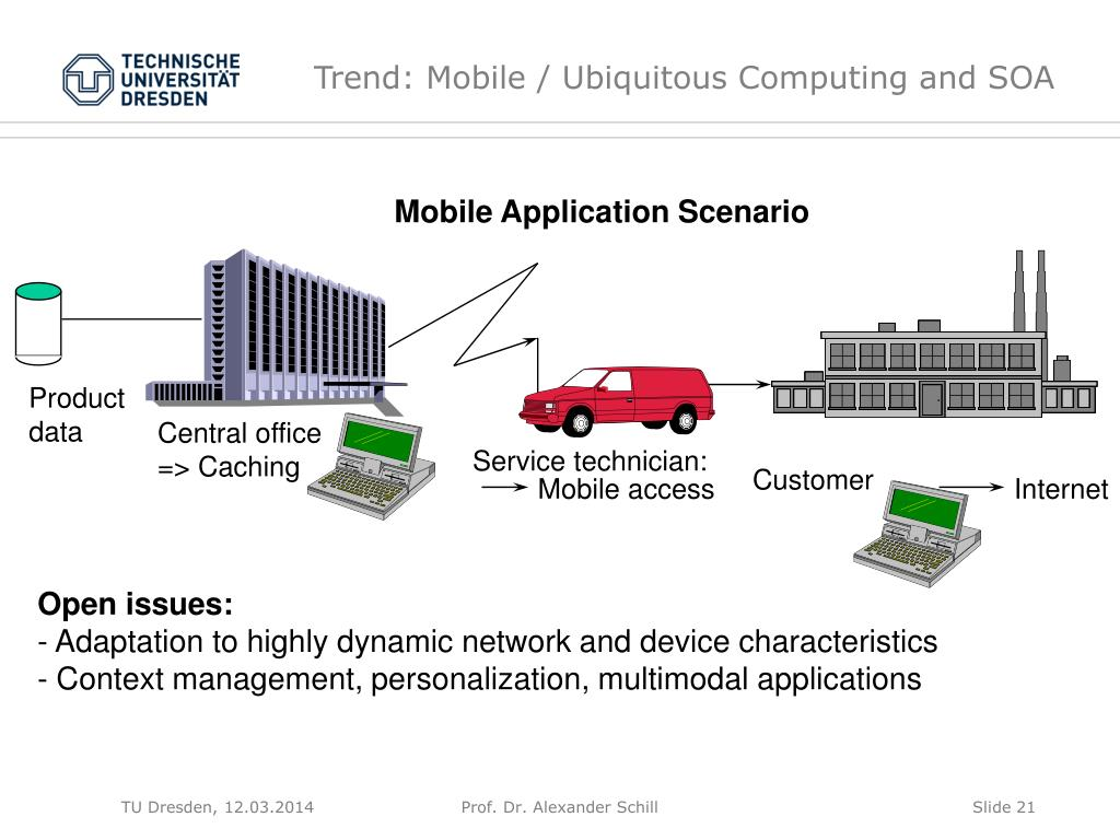 Trend: Mobile / Ubiquitous Computing and SOA