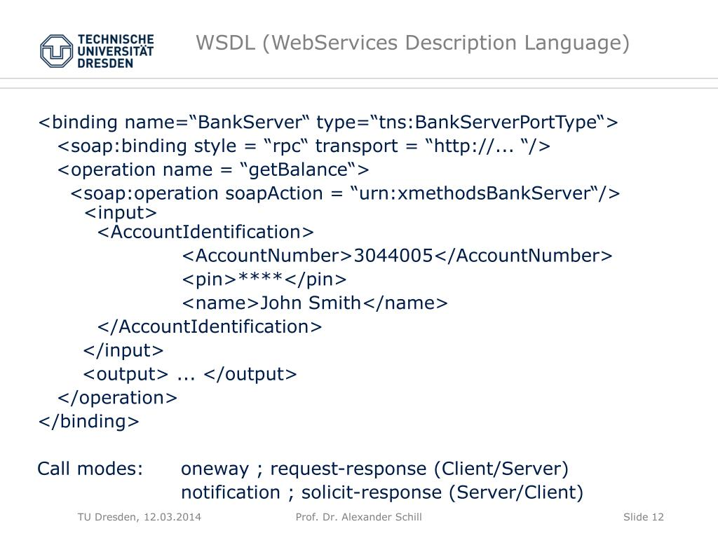 WSDL (WebServices Description Language)
