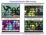 compositing results dmi anomaly