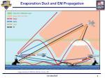evaporation duct and em propagation