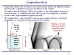 evaporation duct