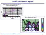 sensor performance impacts