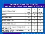 distribution volume of representative macromolecules
