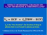 effect of binding changes on v d of thyroxine theophylline