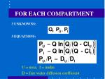 for each compartment