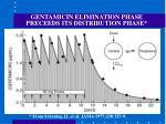 gentamicin elimination phase preceeds its distribution phase