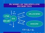 pk model of theophylline distribution