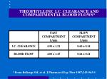 theophylline i c clearance and compartmental blood flows