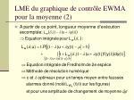 lme du graphique de contr le ewma pour la moyenne 2