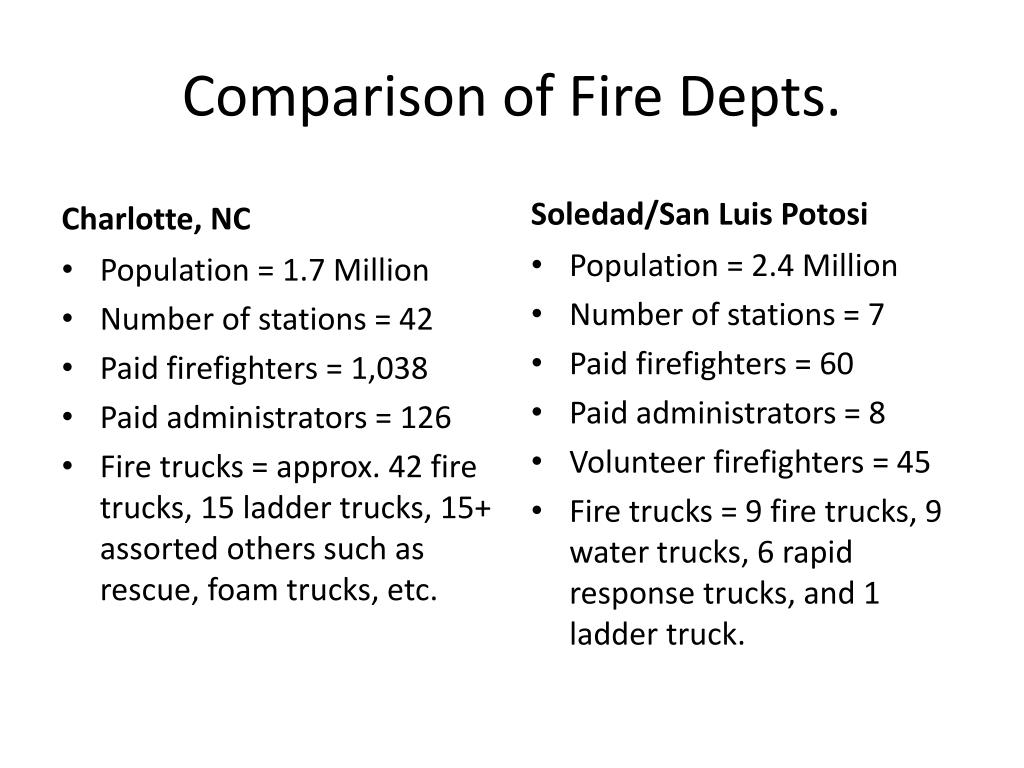 Comparison of Fire Depts.
