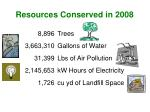 resources conserved in 2008