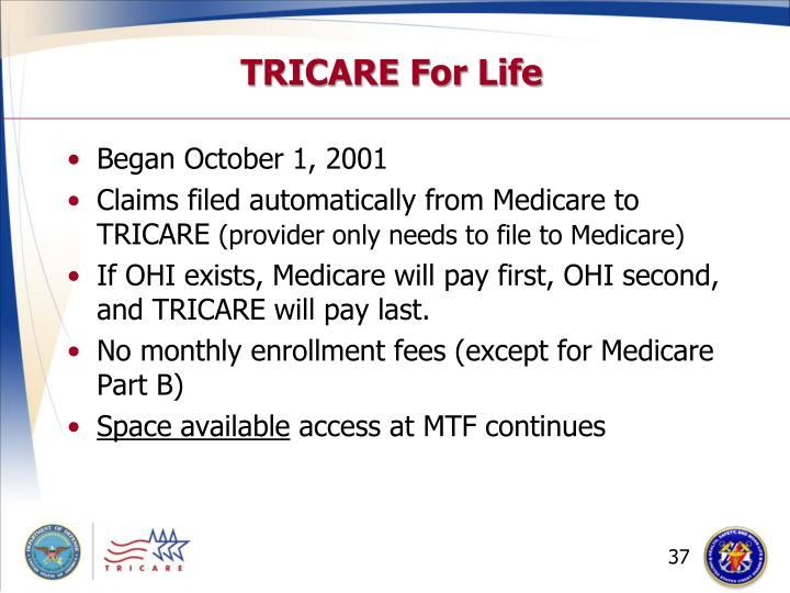Ppt Tricare Your Military Health Plan Powerpoint Presentation Id