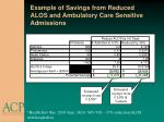 example of savings from reduced alos and ambulatory care sensitive admissions
