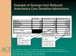 example of savings from reduced ambulatory care sensitive admissions