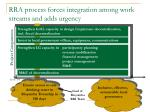 rra process forces integration among work streams and adds urgency