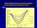 differentiated dosing and study designs by simulating viral load over time