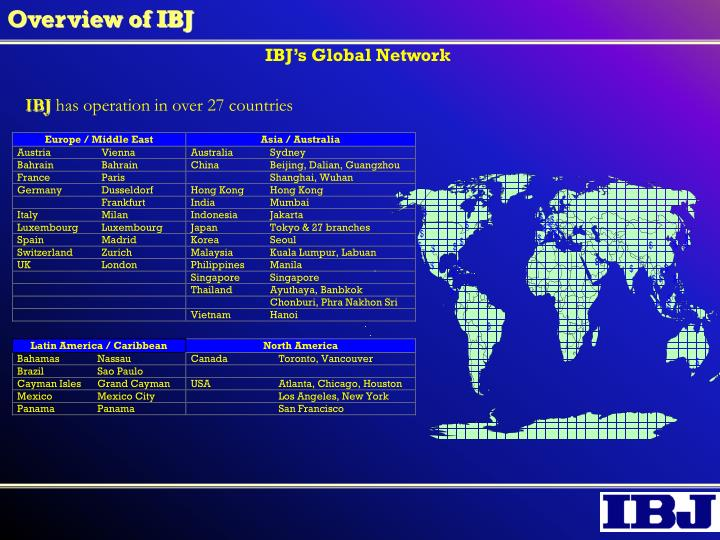 Overview of ibj3
