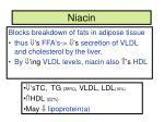 niacin38