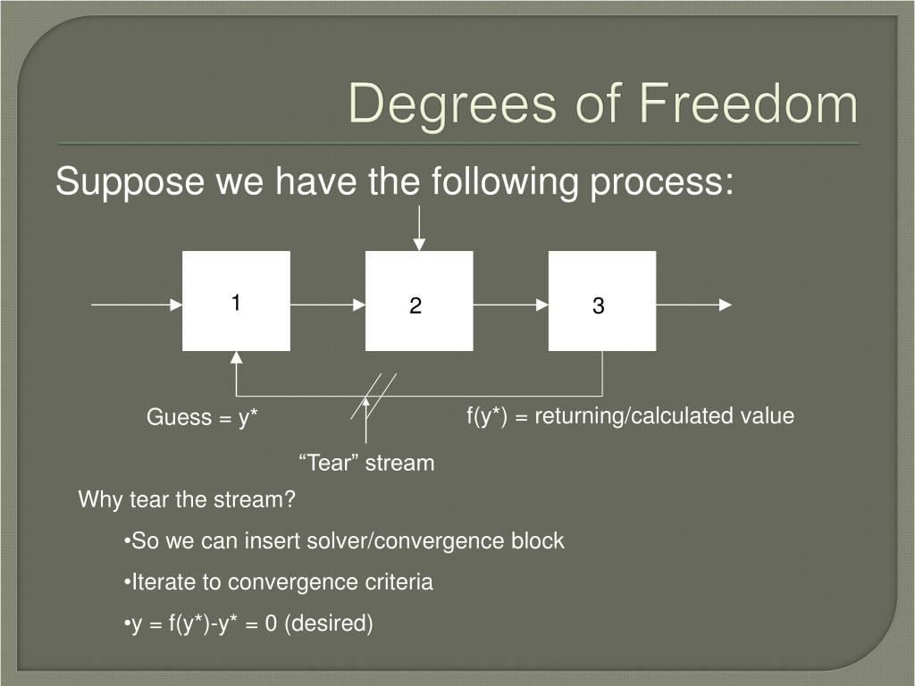 degrees of freedom l.