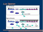 lux operon