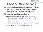 energy at the greenhouse