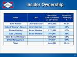 insider ownership