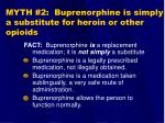 myth 2 buprenorphine is simply a substitute for heroin or other opioids