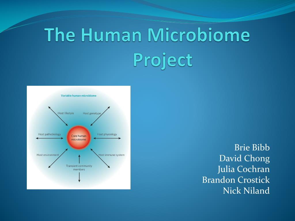 the human microbiome project l.