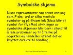 symbolske skjema
