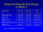 response rates by sub groups in ideal 2