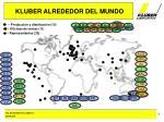 kluber alrededor del mundo