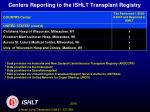 centers reporting to the ishlt transplant registry32