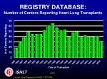 registry database number of centers reporting heart lung transplants