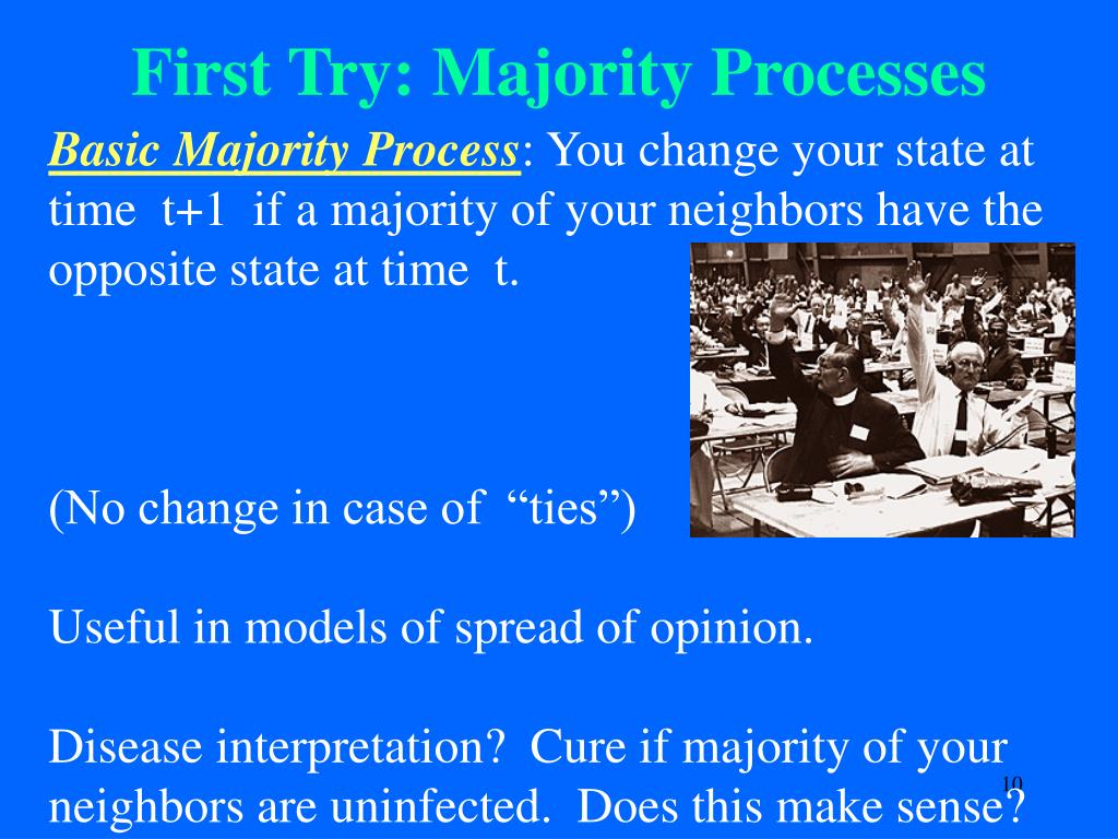 First Try: Majority Processes